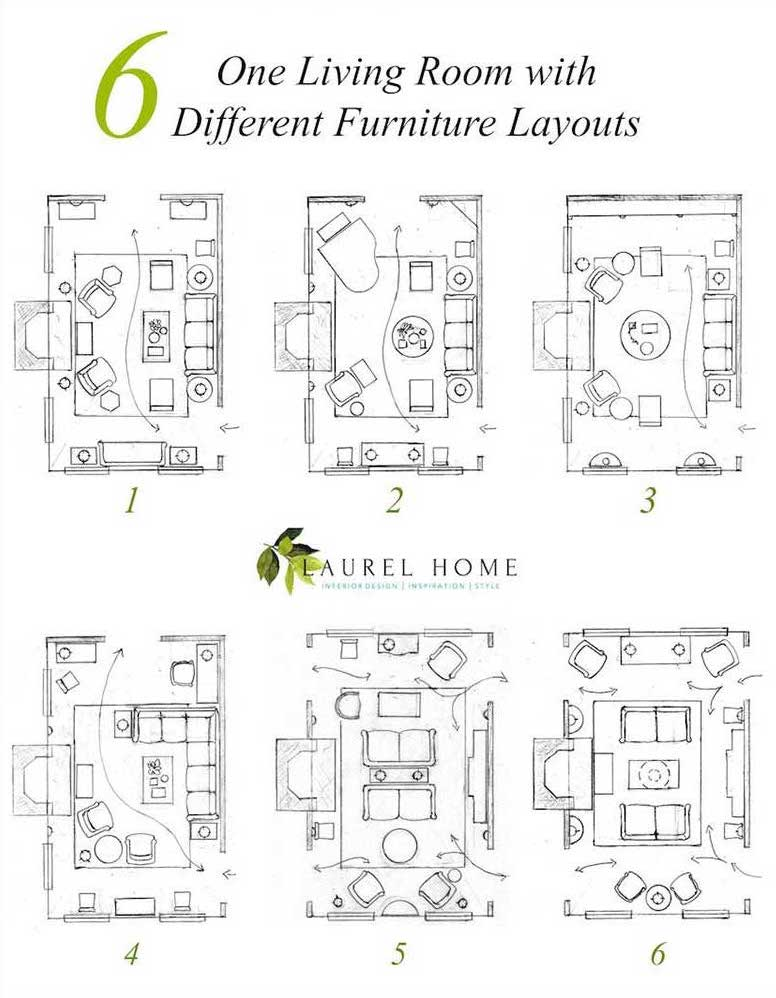 6 different Living room furniture layouts Linesmag