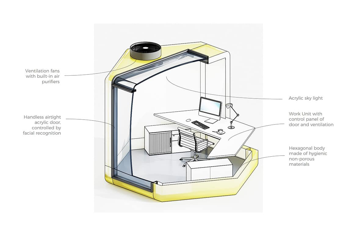 Qworkntine Office pods that purify the air